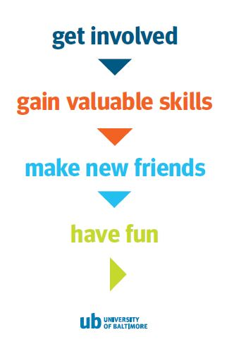get involved; gain valuable skills; make new friends; have fun