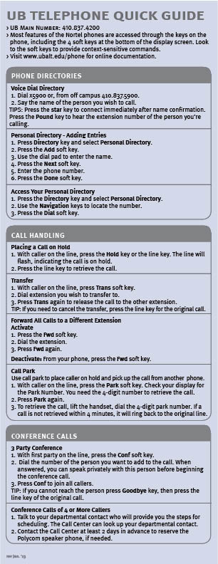 phone guide