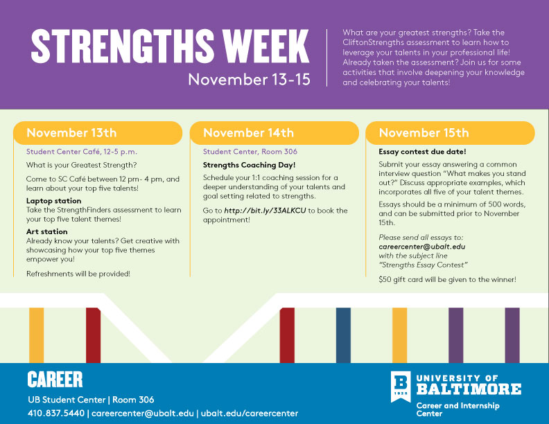 Strengths Week